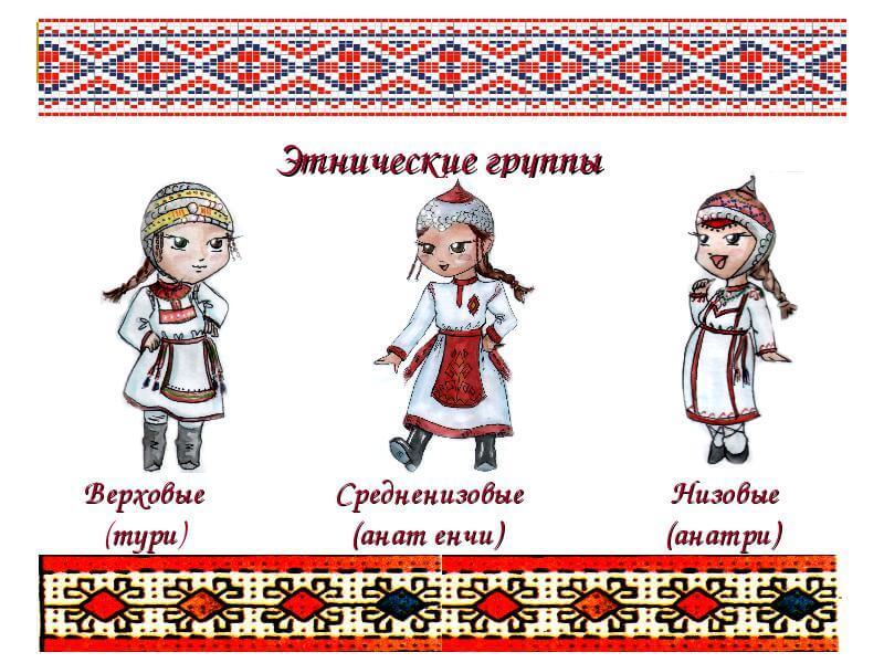 этнические группы